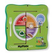 MyPlate Match Up Children's Wall Activity